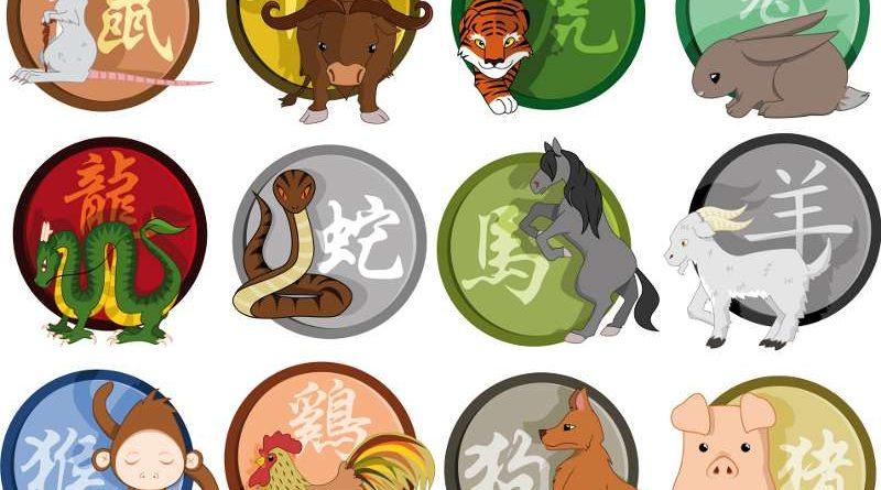 signos del zodíaco chino