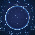 Las modalidades de los signos del zodíaco